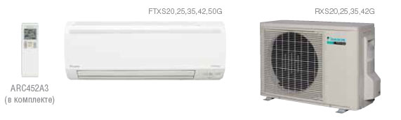 FTXS50G/RXS50G