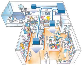 Создание комфортных условий по всему пространству помещения за счет рассредоточенного расположения выпускных отверстий.
